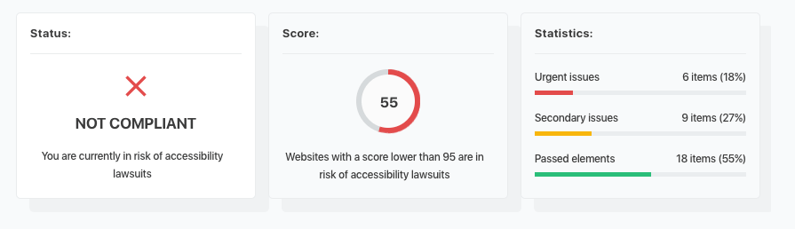 mandatory for websites to comply with the ADA