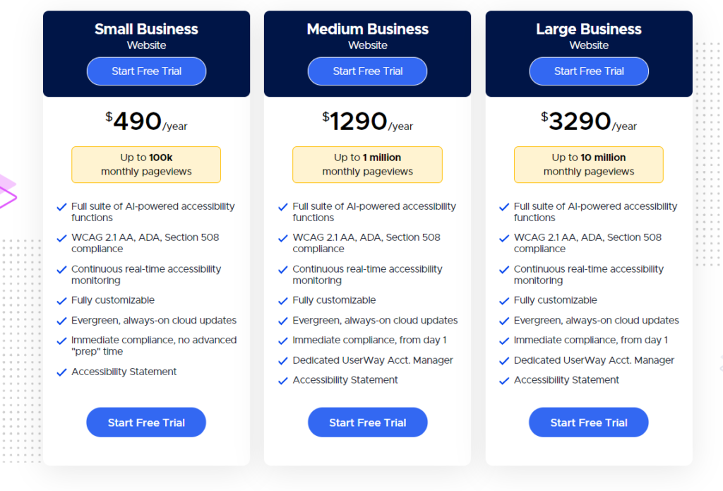 Userway pricing